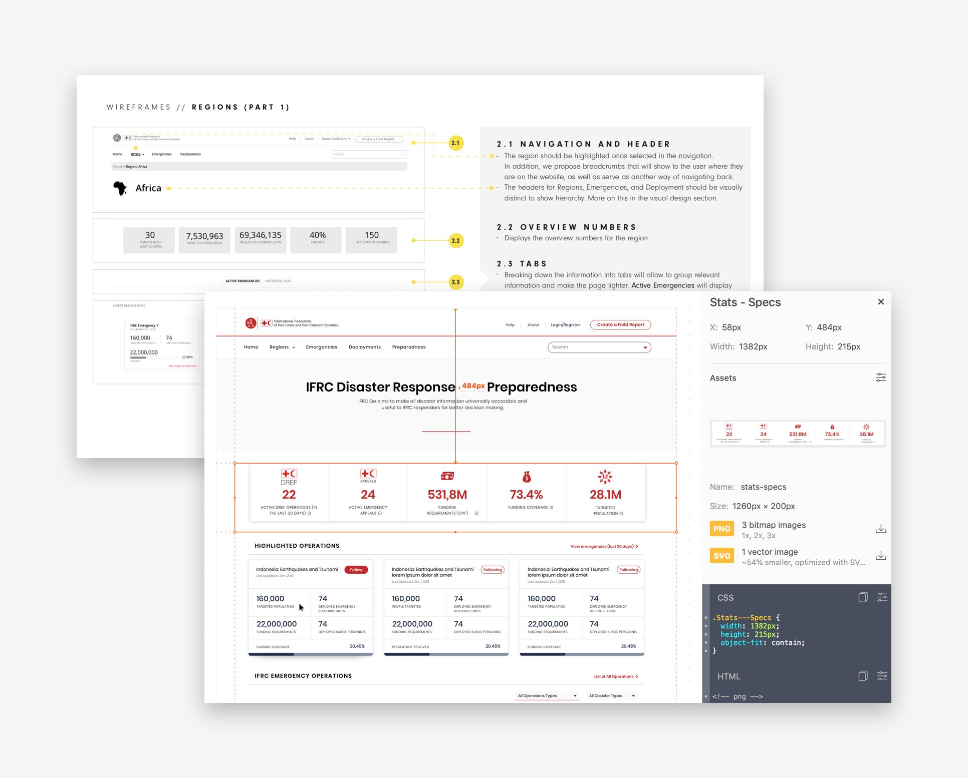 case-study-design-process-image